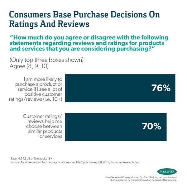 Forrester-Research.jpg