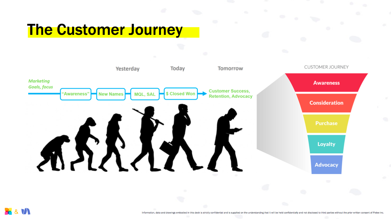 Customer-Journey-Pixlee.png