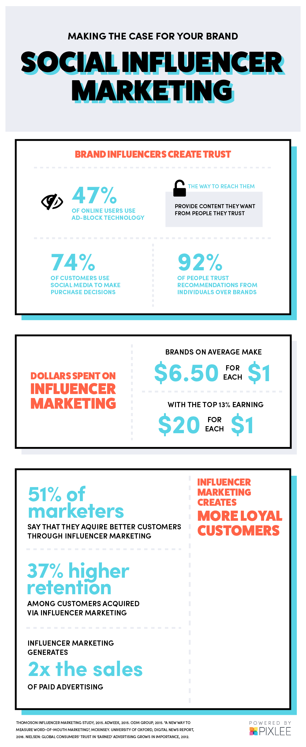 Social-Influencer-Marketing-Infographic.png