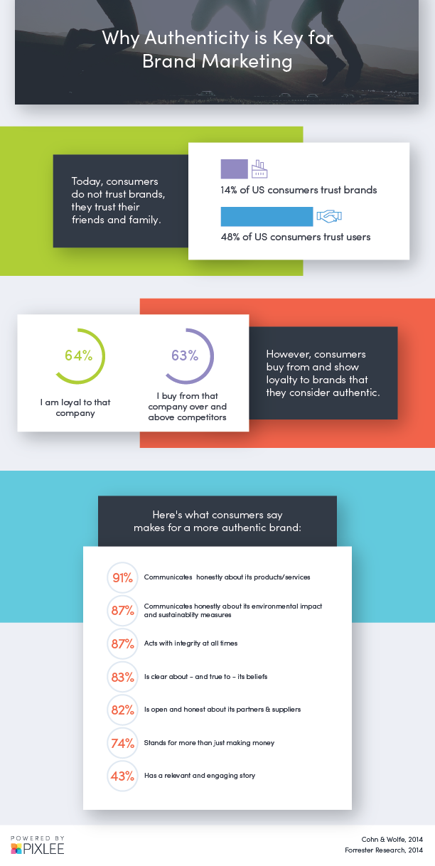 Why-Authenticity-is-Key-for-Brand-Marketing_INFOGRAPHIC-02.png